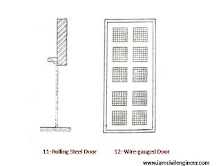 Rolling Steel Doors