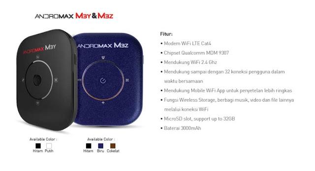 Modem 4G Smartfren Dengan Fitur Wifi