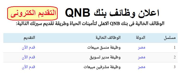 """اعلان وظائف """" بنك QNB """" لجميع الفروع بالمحافظات للمؤهلات العليا من الجنسين - التقديم على الانترنت"""