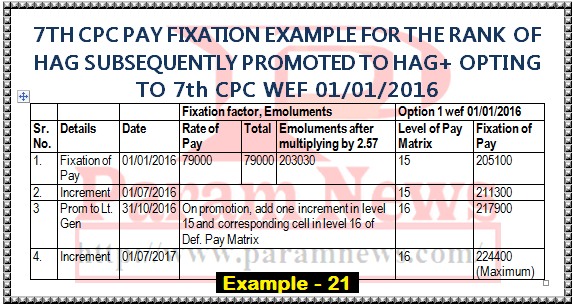 7th-cpc-pay-fixation-example-21-option-from-1-1-2016-hag-promoted-hag-plus-paramnews