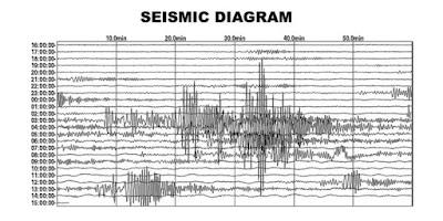 Gempa 5,1 SR guncang Kepulauan Yapen Papua