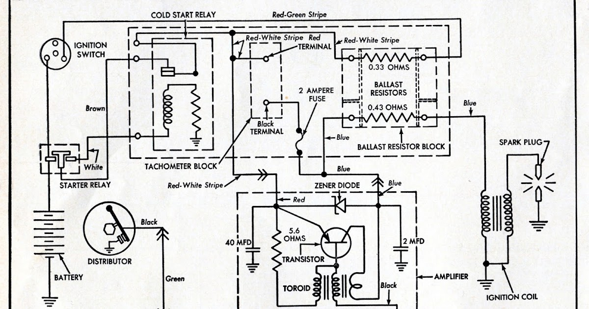 Phscollectorcarworld  Tech Files  Ford Transistor Ignition