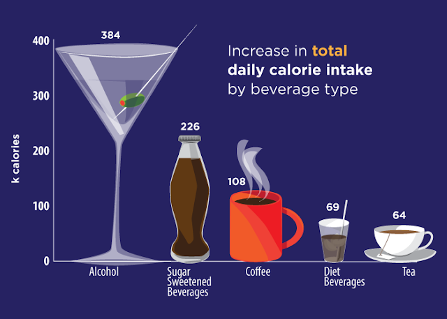 #Health - The Hidden Influences Behind the Obesity Epidemic :sugary beverage consumption  (by Debbie Cohen)