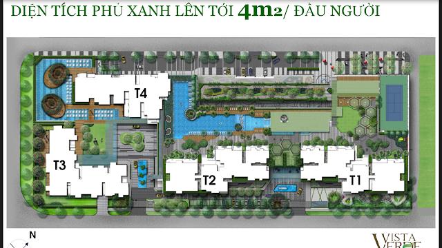Mặt bằng dự án vista verde