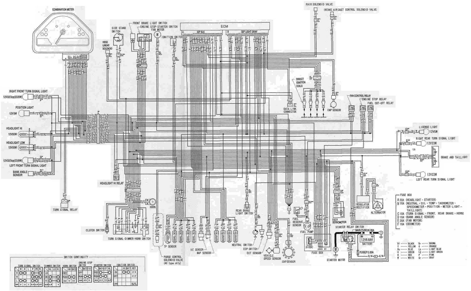 Complete Electrical Wiring Diagram For Honda CBR1000RR