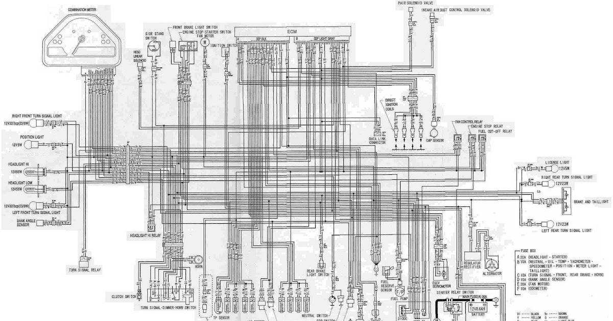 Complete Electrical Wiring Diagram For Honda CBR1000RR