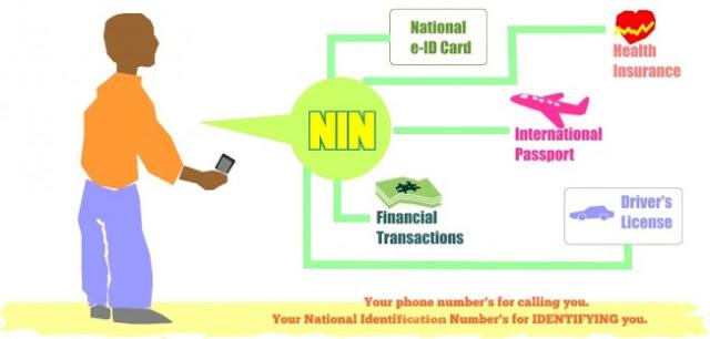 NIMC Pre-Enrolment (Online) Guidelines | How to enrol