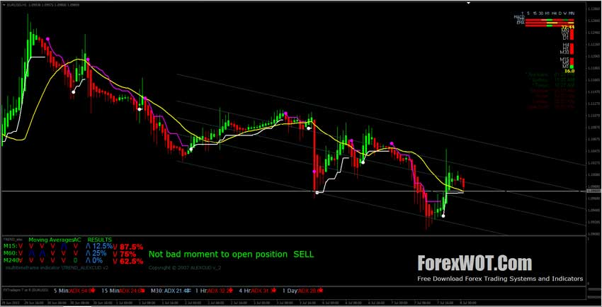 FxMatrixPro Trading System – An Extensive Guide on How to ...
