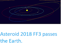 http://sciencythoughts.blogspot.co.uk/2018/03/asteroid-2018-ff3-passes-earth.html