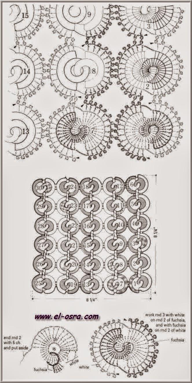 Patrón de punto de círculos enlazados   Crochet y Dos agujas ...