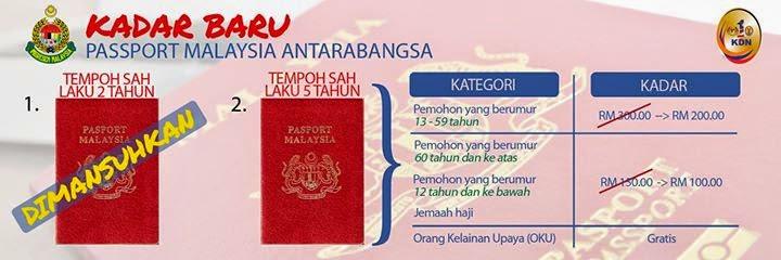 Kadar baru passport Malaysia 2015