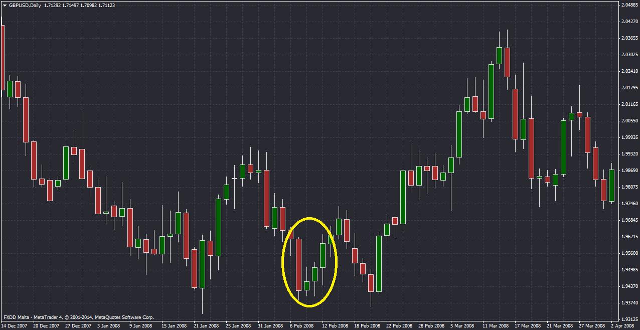 patrones-velas-japonesas-trading