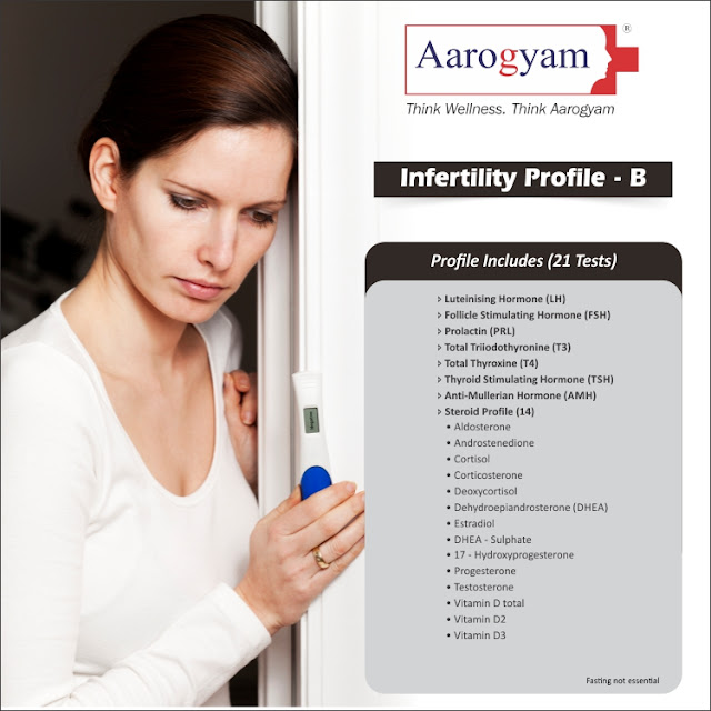 Female Infertility Profile B with FSH + LH + PRL + STEROID PROFILE 14 @ Rs 3500 / 21 Tests