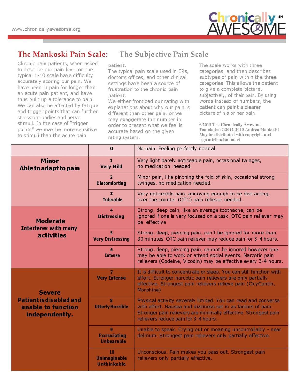 Mankoski%2BSubjective%2BPain%2BScale%2B%2528final%2529 page 001 best ever mankoski subjective pain scale for chronic pain