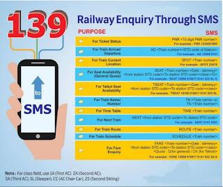 Railway Contact Details
