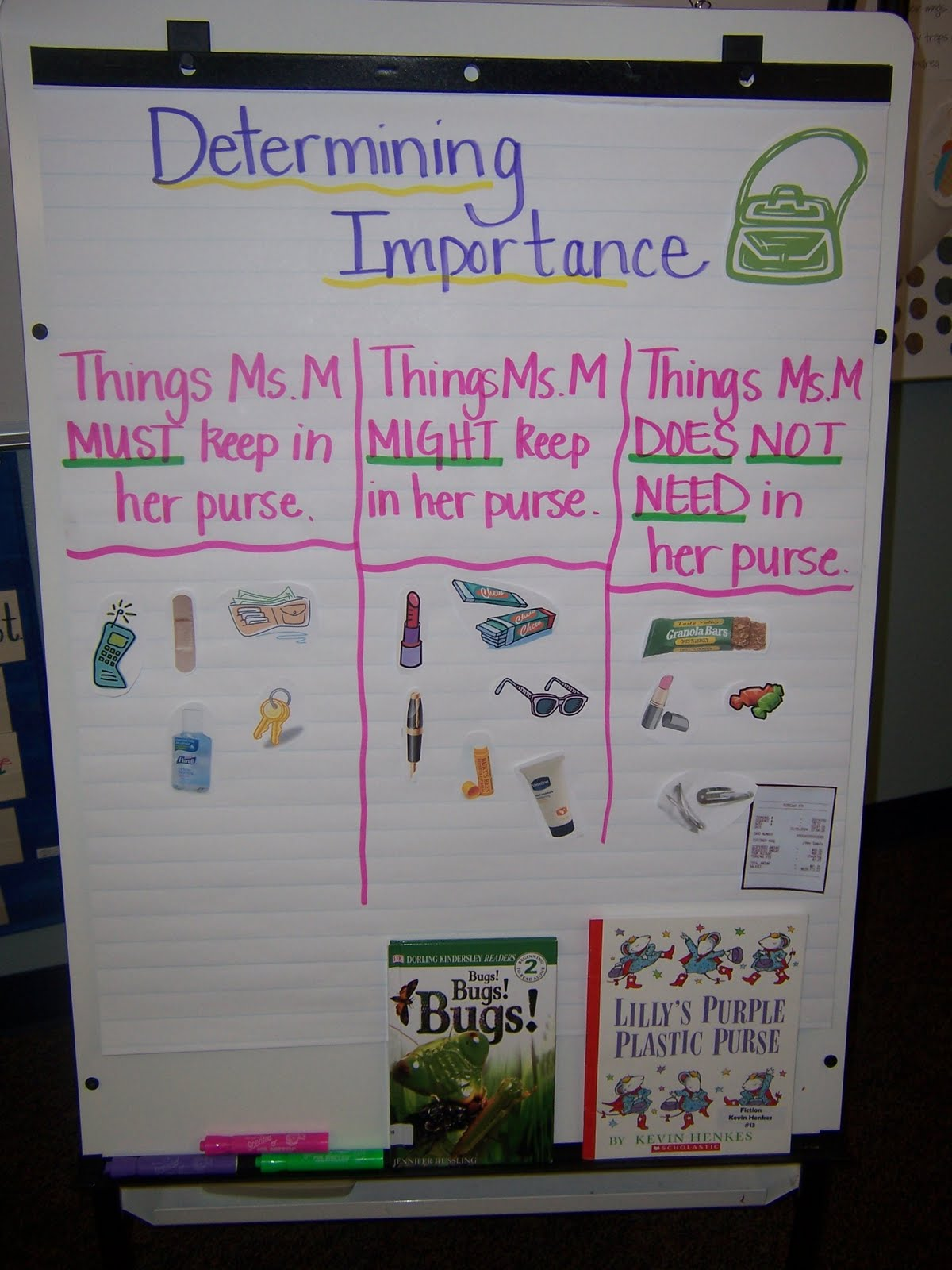 The Accidental Teacher, Mom, Runner: I HEART Anchor Charts!