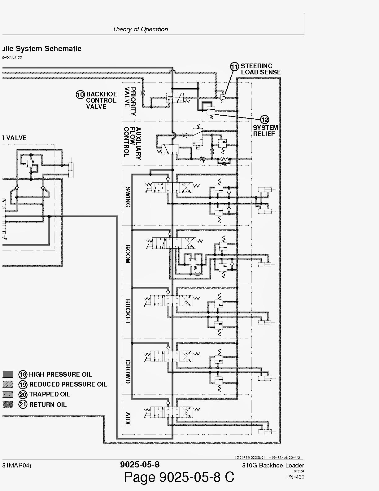 Free Owner Service And Workshop Manual John Deere 310g