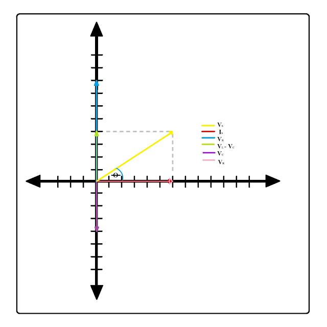 Diagram vektor diagram ccuart Gallery
