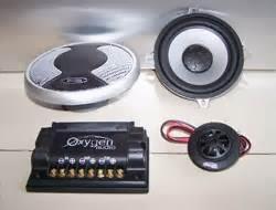 Ini sesungguhnya yaitu jumlah maksimum daya bahwasanya speaker bisa terima dalam satu periode