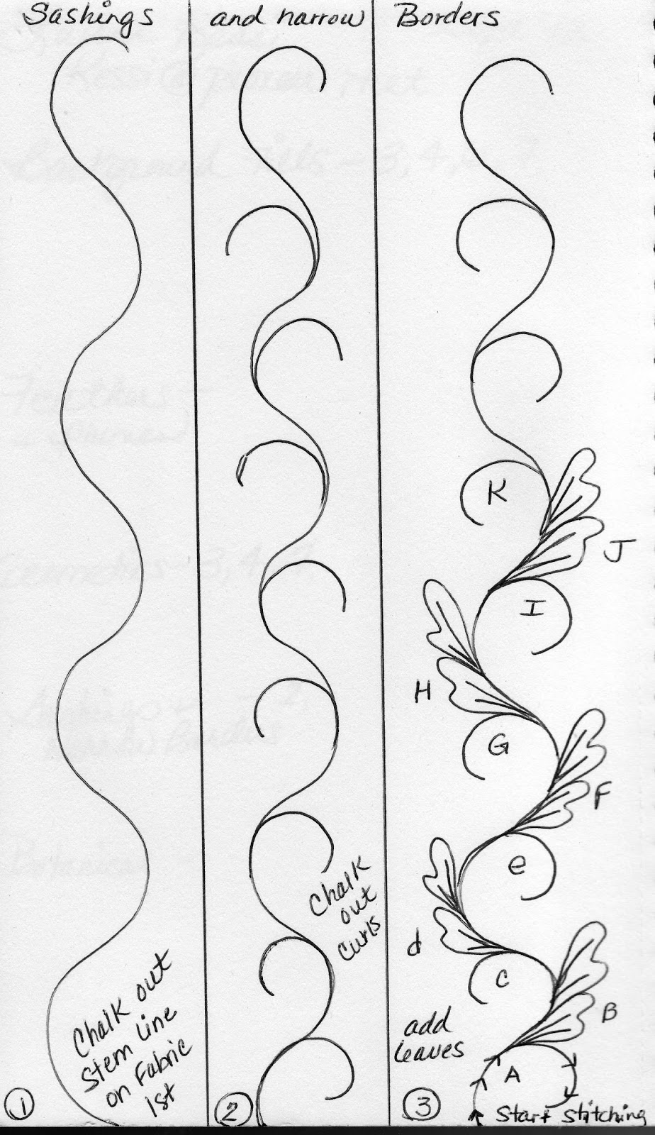 LuAnn Kessi Quilting SketchBookSashings And Narrow
