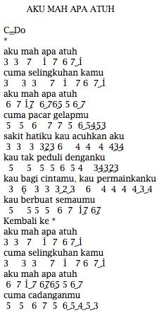 Not Angka Pianika Lagu Aku Mah Apa Atuh Cita Citata