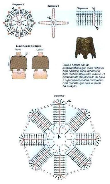 Patrón para tejer blusa