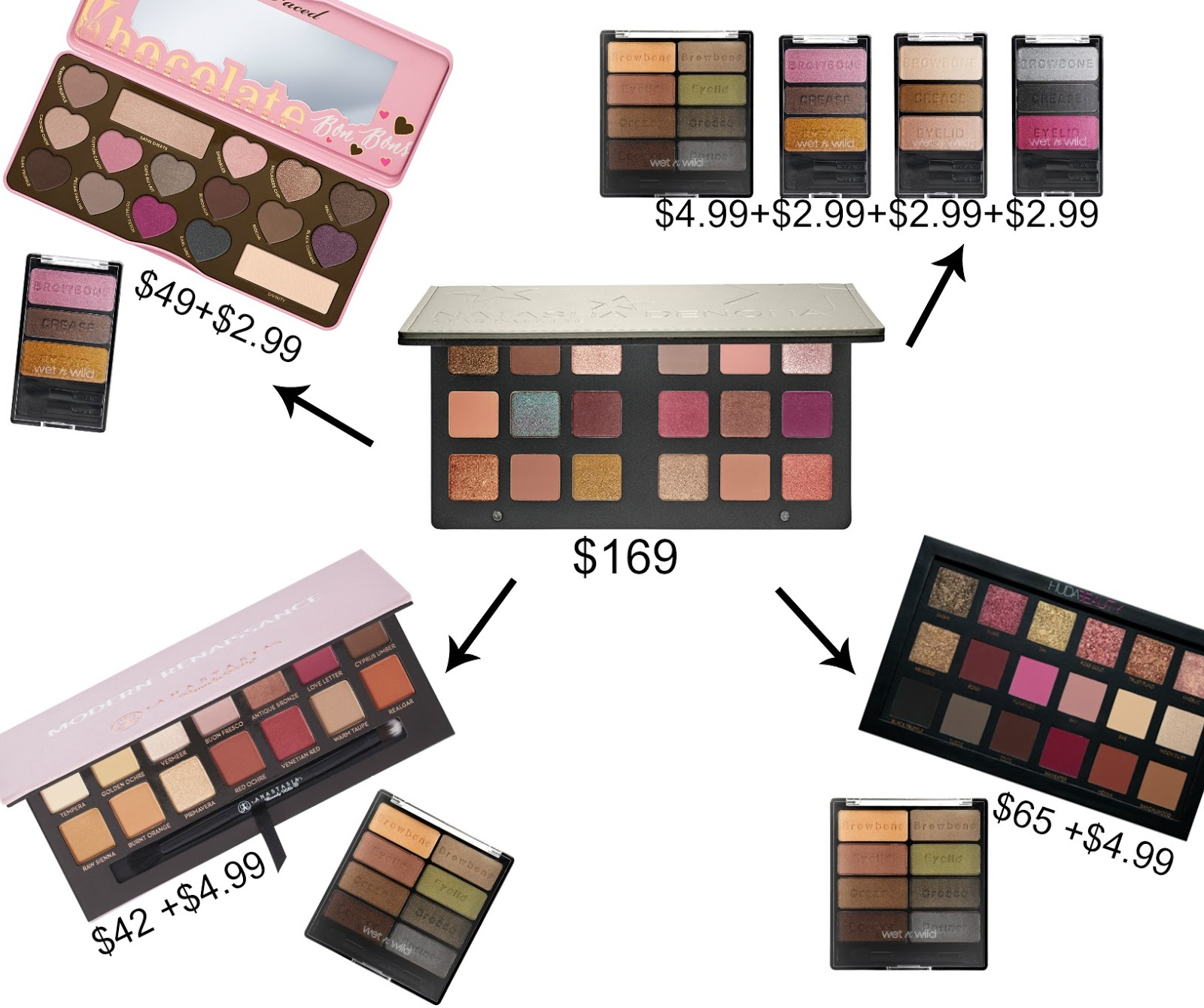 natasha denona star eyeshadow palette dupes