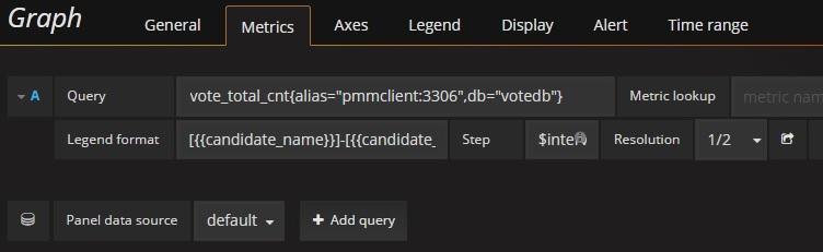 MySQLDBAdmTech: MySQL exporter
