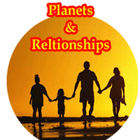 Relationship determination as per planets in horoscope, Which planet represent which relation, how relationships are checked as per astrology?, Astrologer For relationship problems.