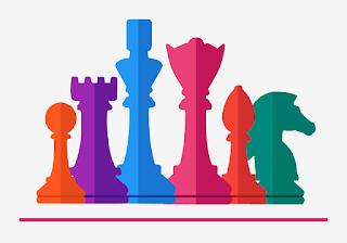 Three Perspectives of Strategic CIOs