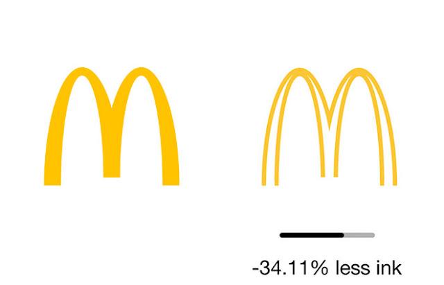 Logo McDonalds khi bớt đi 34,11% mực in