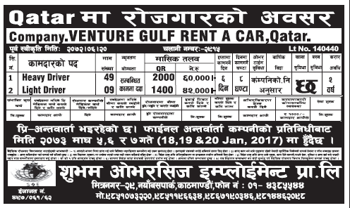 Jobs in Qatar for Nepali, salary Rs 60,000