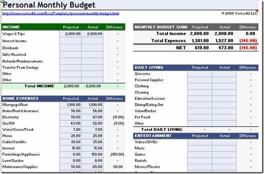 Free Templates Download – Best Budget Worksheet
