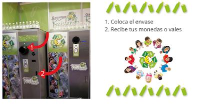 Ganamos reciclando: monedas y regalos por reciclar