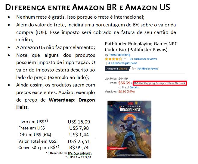Comprar na Amazon US