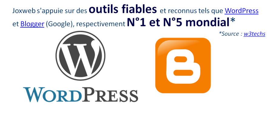 Outils fiables : Wordpress et Blogger