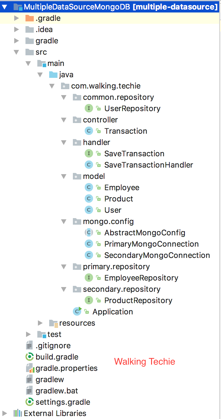 Using multiple datasources of MongoDB with Spring Boot and