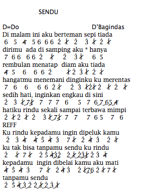 Not Angka Pianika Lagu D'Bagindas Sendu