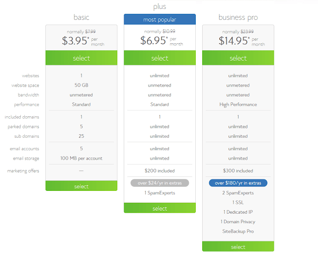 cheap price of bluehost hosting
