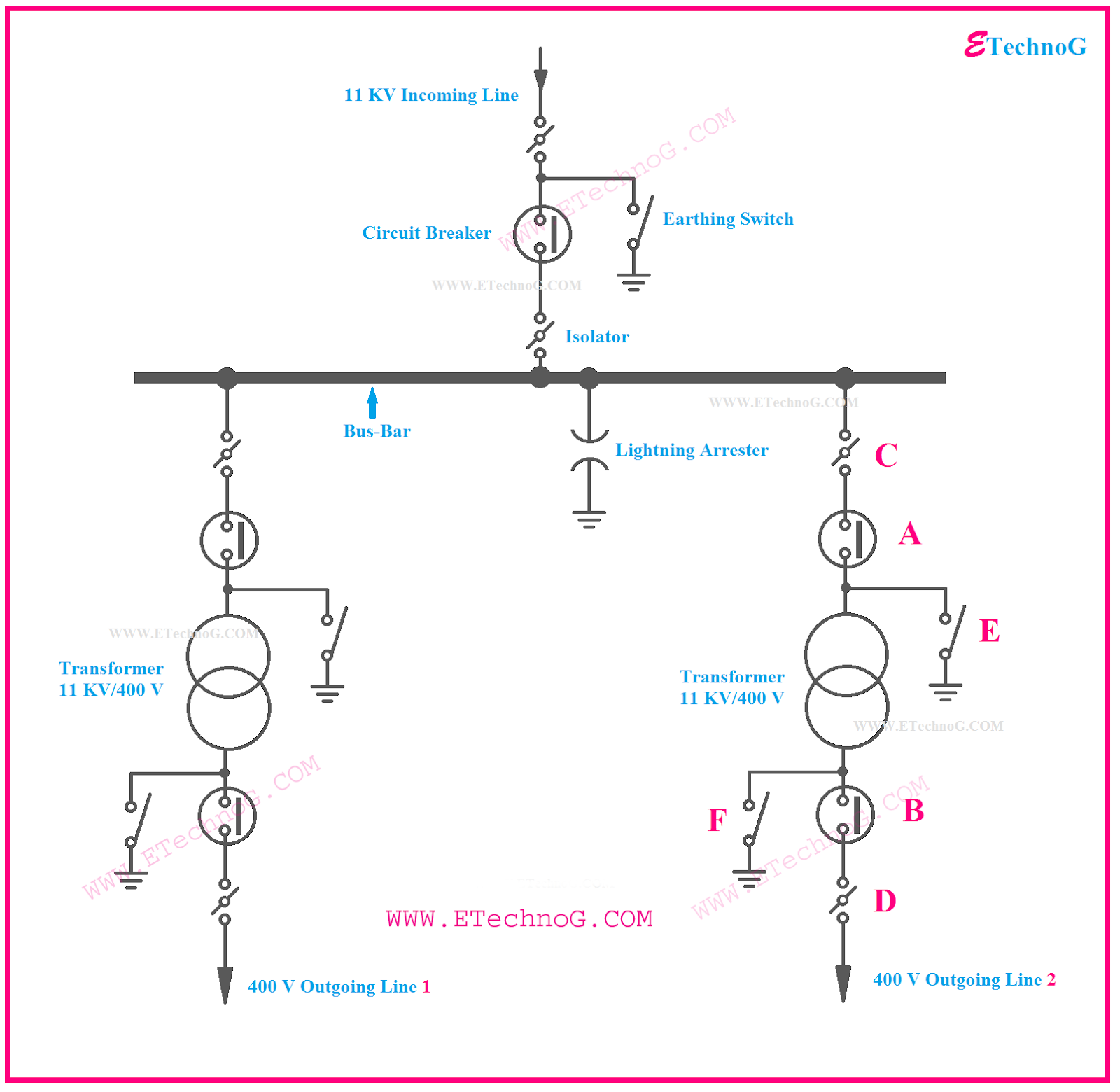 hight resolution of substation diagram