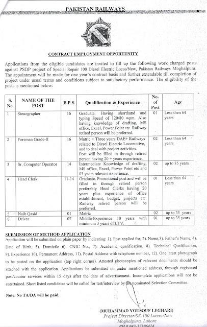 pakistan-railways-new-jobs-2020