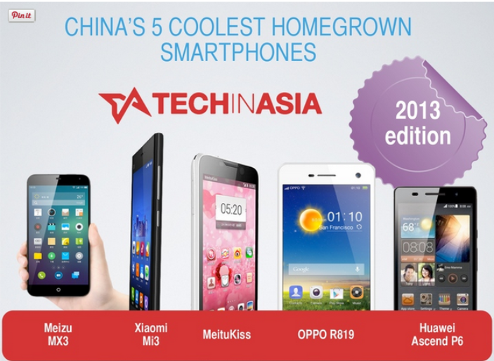 Online Marketing Trends: Search results for smartphone in china