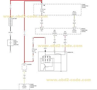 P063A-Generator voltage sense circuit