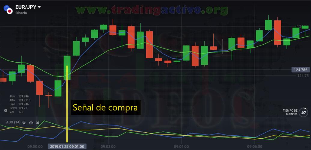 opciones binarias de 60 segundos de bitcoin corretores de comércio on-line portugal