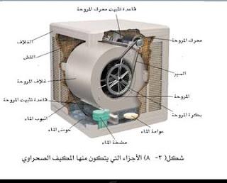 صيانة واصلاح التكييف الصحراوي pdf