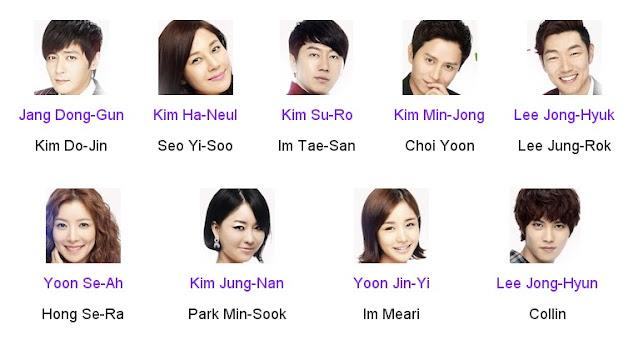 a Gentleman's Dignity Korean Drama Cast