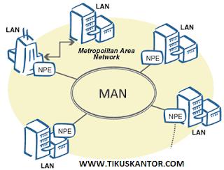 pengertian jaringan computer MAN