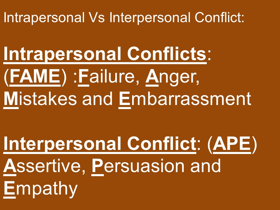 Life Coach Bloggers Intrapersonal Value Conflict Resolution Examples - interpersonal examples