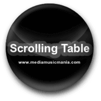 How to Add Scrolling Horizontal Table to Blogger Post