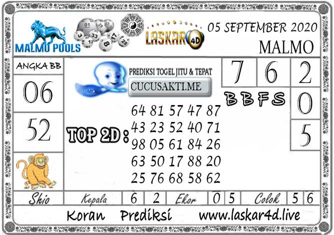 Prediksi Togel MALMO LASKAR4D 05 SEPTEMBER 2020